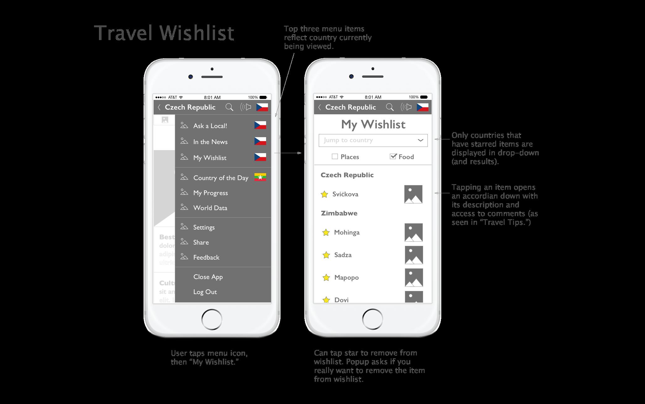 6-Travel-Wishlist